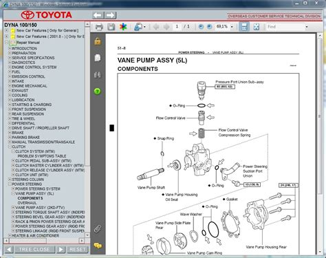 download car manuals pdf free 1982 toyota celica parental controls toyota dyna 150 manual