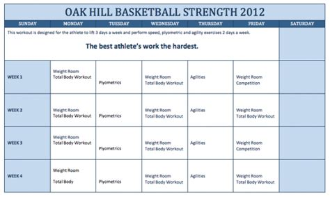 6 week youth pre season workout books oak hill academy pre season basketball workout program stack