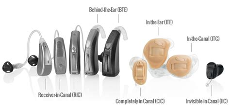 hearing aid types different types of hearing aids preston hearing centre
