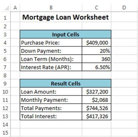 Fha Max Loan Amount Worksheet by Mortgage Loans Mortgage Loan Worksheet
