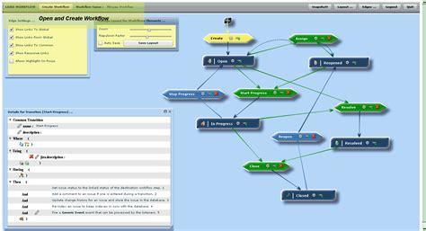 html workflow designer minyaa workflow designer user interface