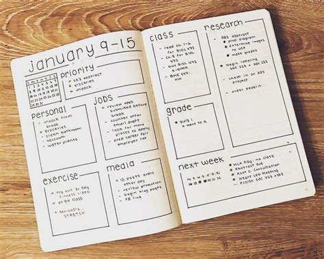 bullet journal exles bullet journal weekly layout inspiration zen of planning
