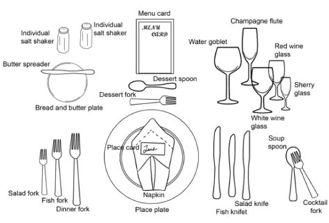 dining table manners indelink