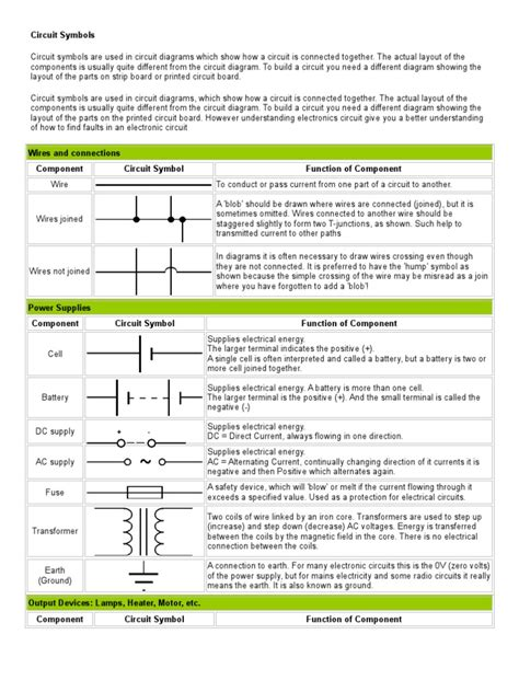 parts of electric circuit and its function electronic components symbols functions switch