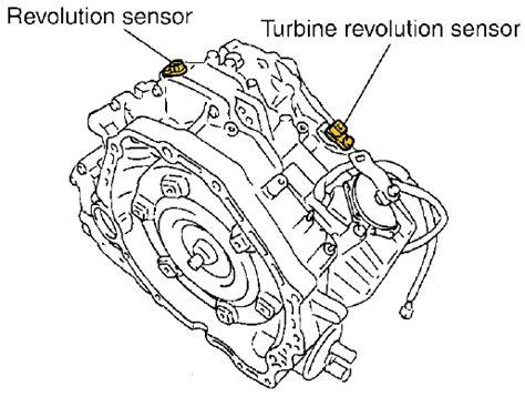 p0717 2005 nissan maxima turbine revolution sensor obdii