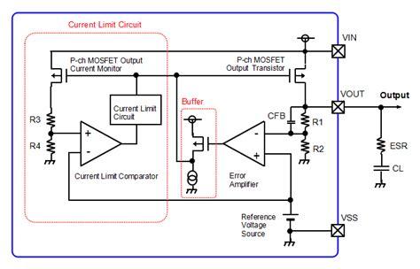 fully integrated ldo voltage regulator for digital circuits fully integrated ldo voltage regulator for digital circuits 28 images voltage regulator