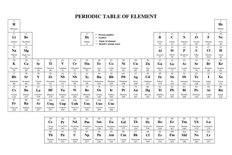 periodic table of elements printable free loving printable