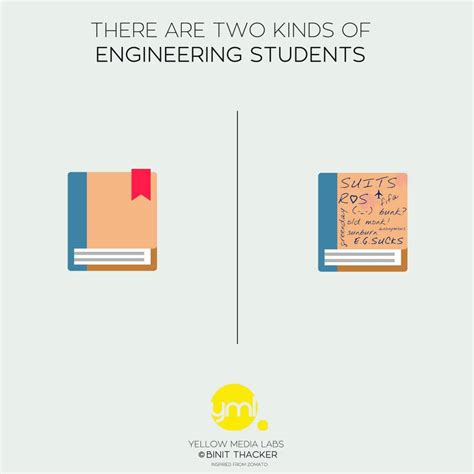 types of there are two kinds of students viral