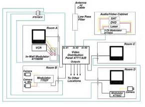 whole house audio wiring diagram get free image about wiring diagram