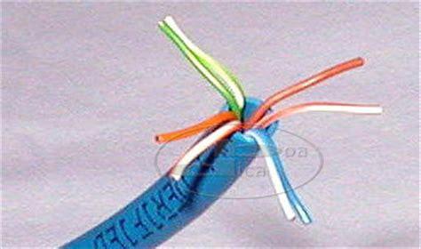 boadica dicas diagrama de cabos boadica dicas genius