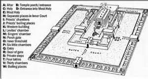 Ezekiel 40 Temple » Ideas Home Design