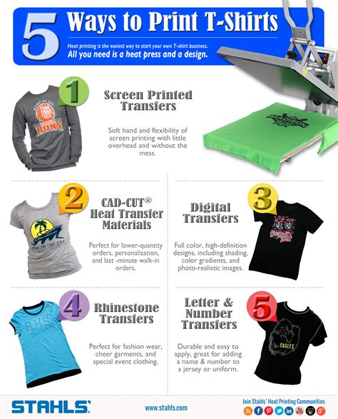 T Shirt Printing Business Letter 5 Ways To Print T Shirts With A Heat Press