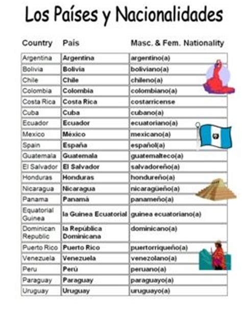 speaking countries list 25 best ideas about speaking countries on
