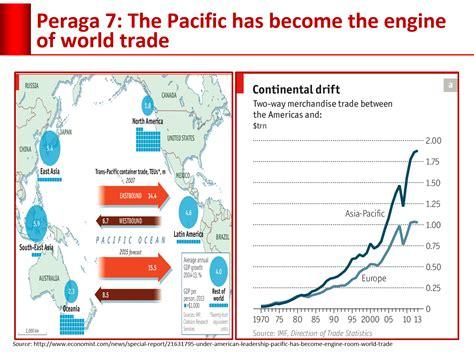 Perekonomian Indonesia Tantangan Dan Harapan Bagi Kebangkitan Indonesi dinamika perekonomian indonesia di tengah turbulensi perekonomian global peluang dan tantangan