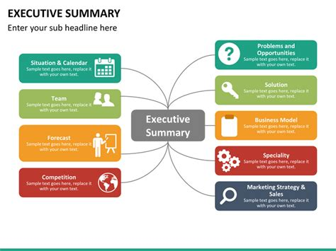 Executive Summary Powerpoint Template Sketchbubble Executive Summary Slide Template