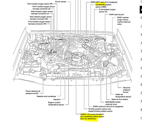 2000 nissan xterra wiring diagram i a 2000 nissan xterra that started missing i replaced the fuel filter rotor cap