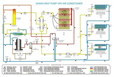 Wall Mural Tutorial refrigeration refrigeration pipe size chart