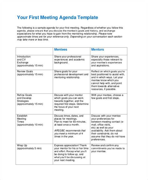 30 Meeting Agenda Sles Sle Templates Level 10 Meeting Template