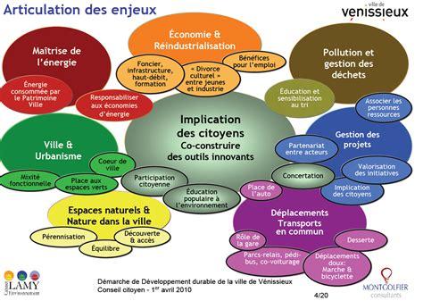 Cabinet Conseil Développement Durable by Quelques Liens Utiles