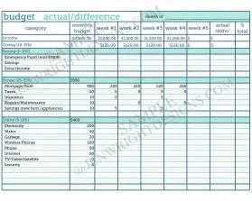how to write a budget summary report