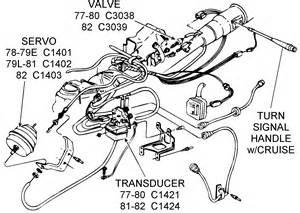 cruise control diagram view chicago corvette supply