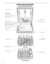 Kenmore Guard Dishwasher Manual Dishwasher Not Draining Kenmore Guard 3 Dishwasher