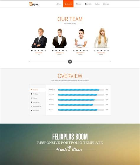 drupal themes customization tutorial 1000 images about 18 of the best parallax drupal themes