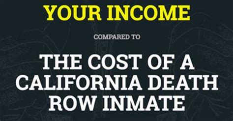 cost to house a row inmate your income vs the cost of a california row inmate