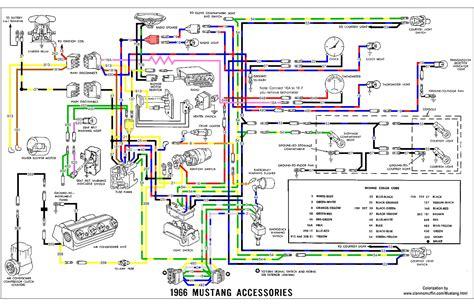 2001 mustang wiring harness 2004 mustang radio wiring