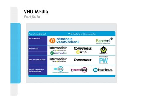 Cv Search Vnu Media Presentatie Cv Database Search