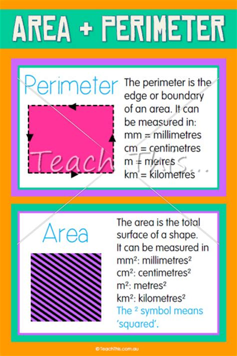 printable area and perimeter posters area perimeter posters printable teacher resources for