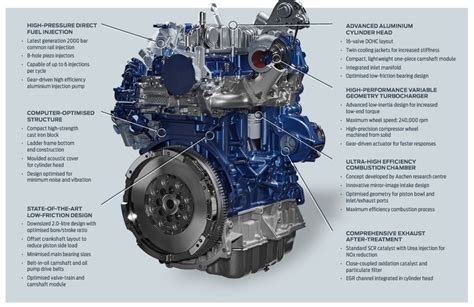 new ford diesel engine ford announces new ecoblue turbo diesel engine family