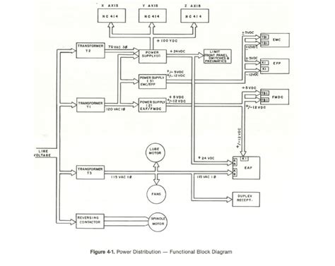 single phase transformer wiring diagram get free image