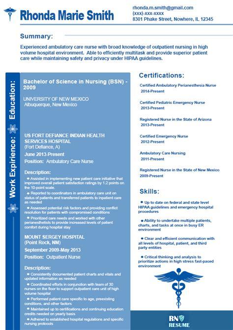 registered nursing resume ambulatory care nurse rn resume sample tips amp structure