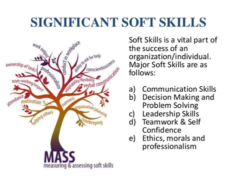 confident data skills master the fundamentals of working with data and supercharge your career confident series books mba i ecls u 1 introduction and basics of soft skills