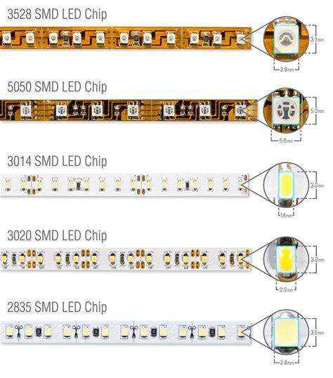 smd resistor meaning led light