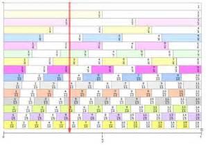 common worksheets 187 equivalent fraction table preschool
