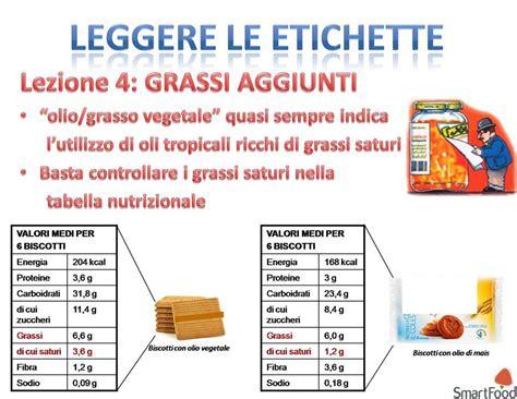 Calendario Gocciole Etichette Prodotti Alimentari Il Di Sostenibile
