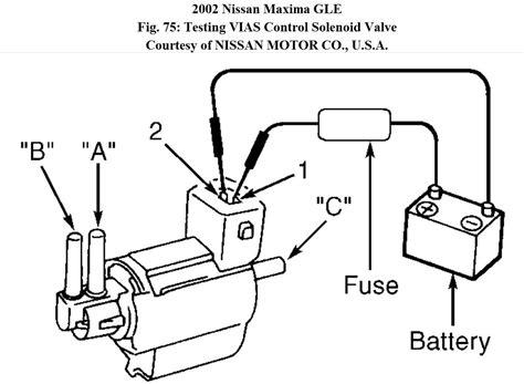 nissan infiniti 2002 2002 infiniti i35 engine diagram infiniti autosmoviles com