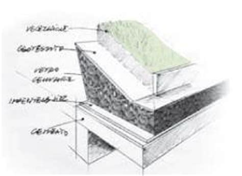 ghiaia di vetro cellulare ghiaia in vetro cellulare per l isolamento
