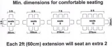 Dining Room Dimensions Minimum Design Assistant 1 Png