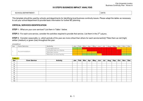 business impact analysis template xls business impact analysis template 2014freerun5