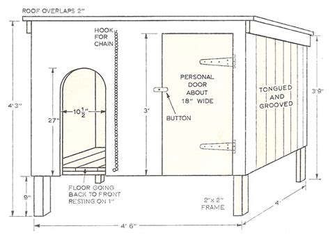 dog kennel floor plans dog house plans diy bing images chiens pinterest