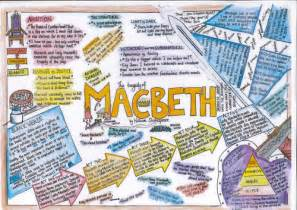 macbeth revision mat by sarelibar teaching resources tes