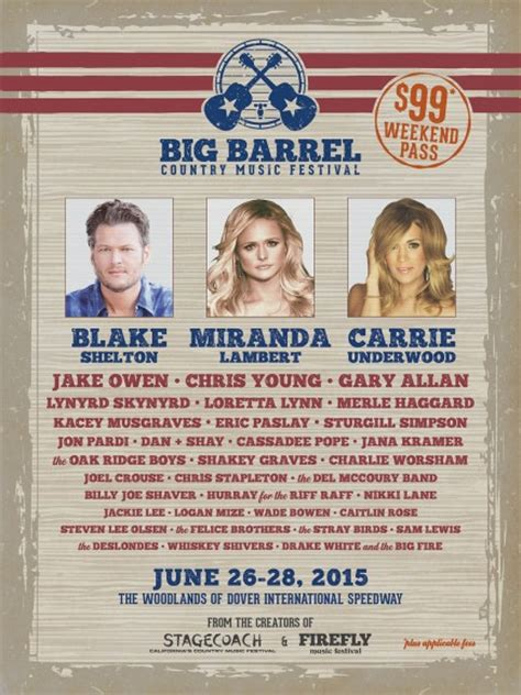 country music festival jacksonville 2014 lineup big barrel country music festival 2015 lineup announced
