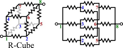 resistor cube problem the resistance cube and related