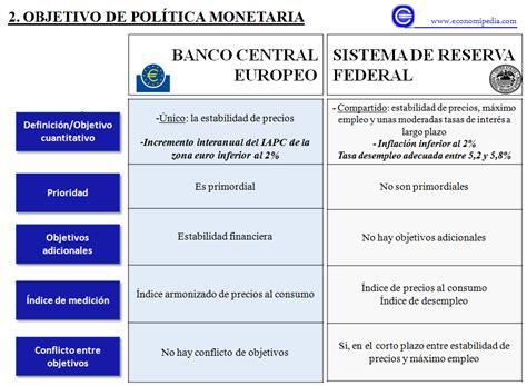 sistema europeo de bancos centrales diferencia entre el banco central europeo y la reserva