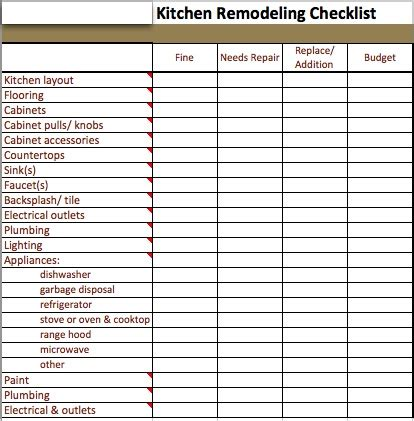 Home Design Checklist new home design checklist home and landscaping design