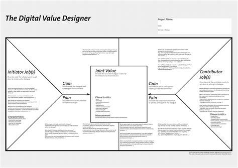 design make appraise template 1000 images about canvas on pinterest design process