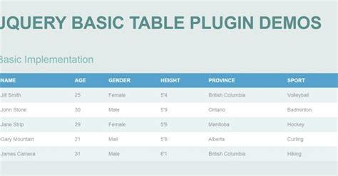 responsive table archives responsive jquery 輕鬆做出美觀的自適應 rwd 表格 table jquery 輕量外掛 wfu blog